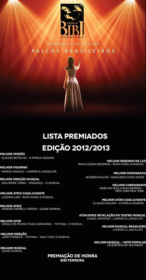 Lista de Premiados